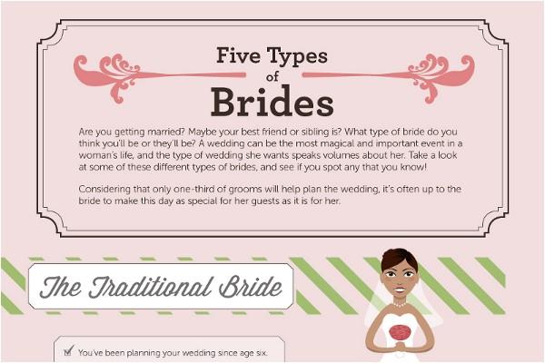 18 good bridal shower invitation wording ideas