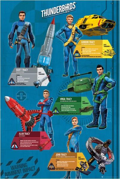Thunderbirds Are Go Profiles Maxi Poster