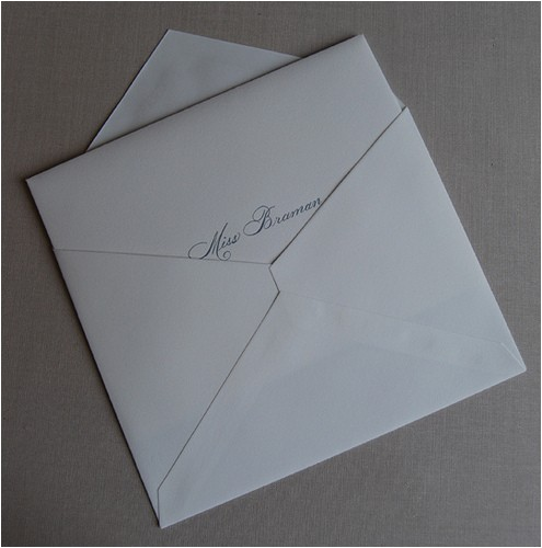 inner and outer envelopes