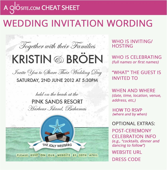 wedding invitations and wedding invitation wordi