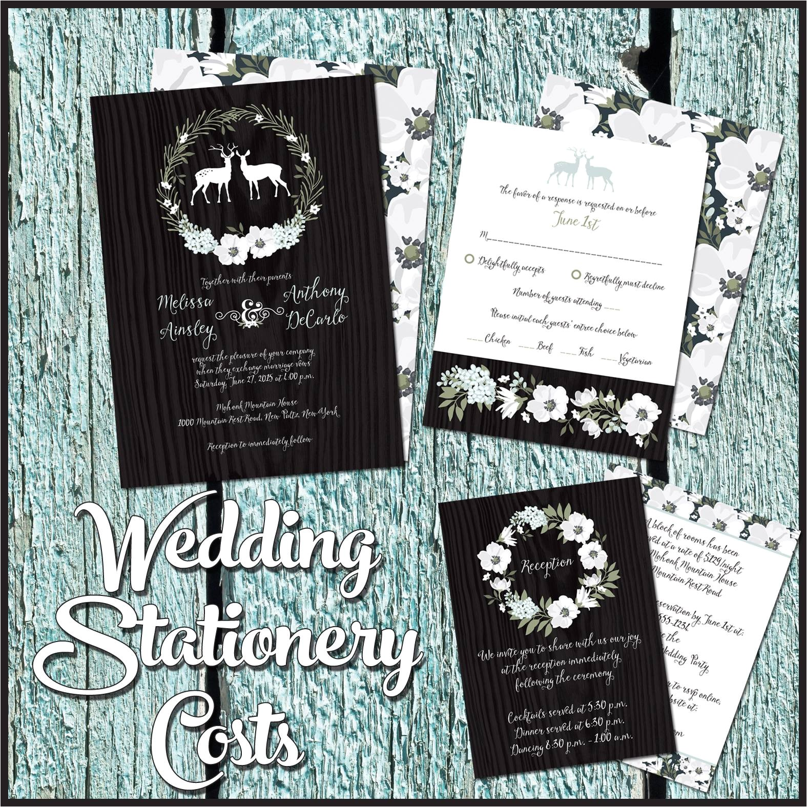 expected wedding invitation costs