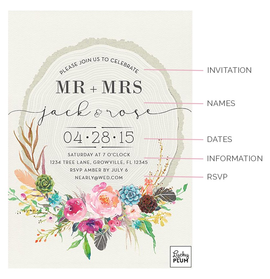 wedding invitation wording e2 80 93 writing your day invitations