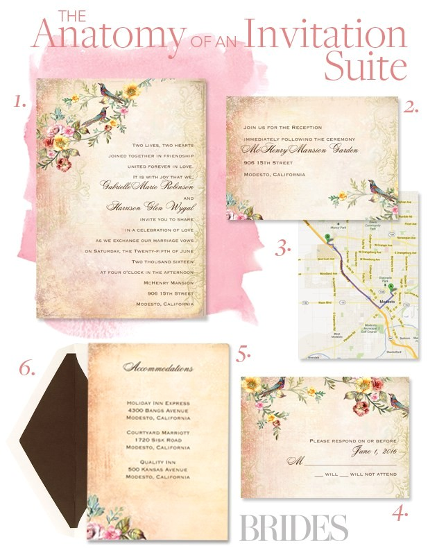 anatomy of an invitation suite wedding stationery etiquette