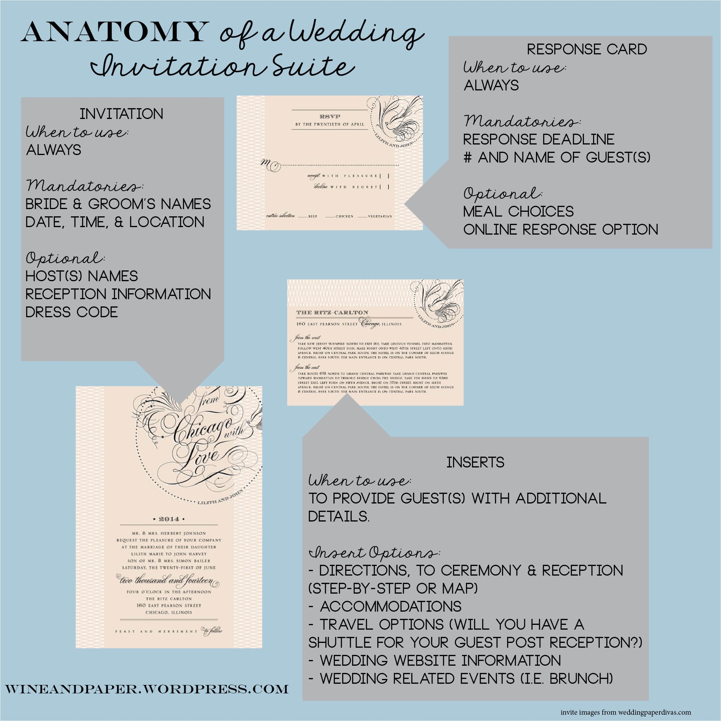 What is Included In A Wedding Invitation Suite the Anatomy Of A Wedding Invitation Suite Wine Paper