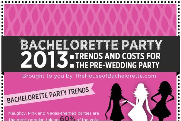 21 bachelorette party invite wording ideas