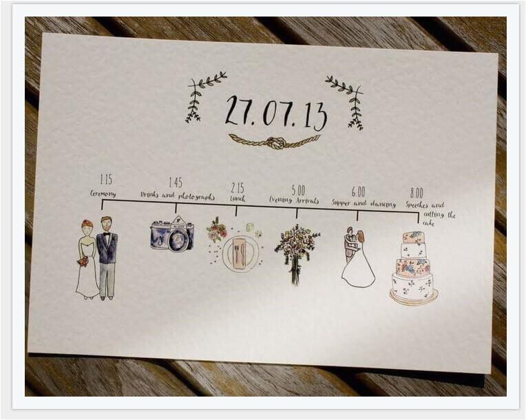 wedding invitations guide