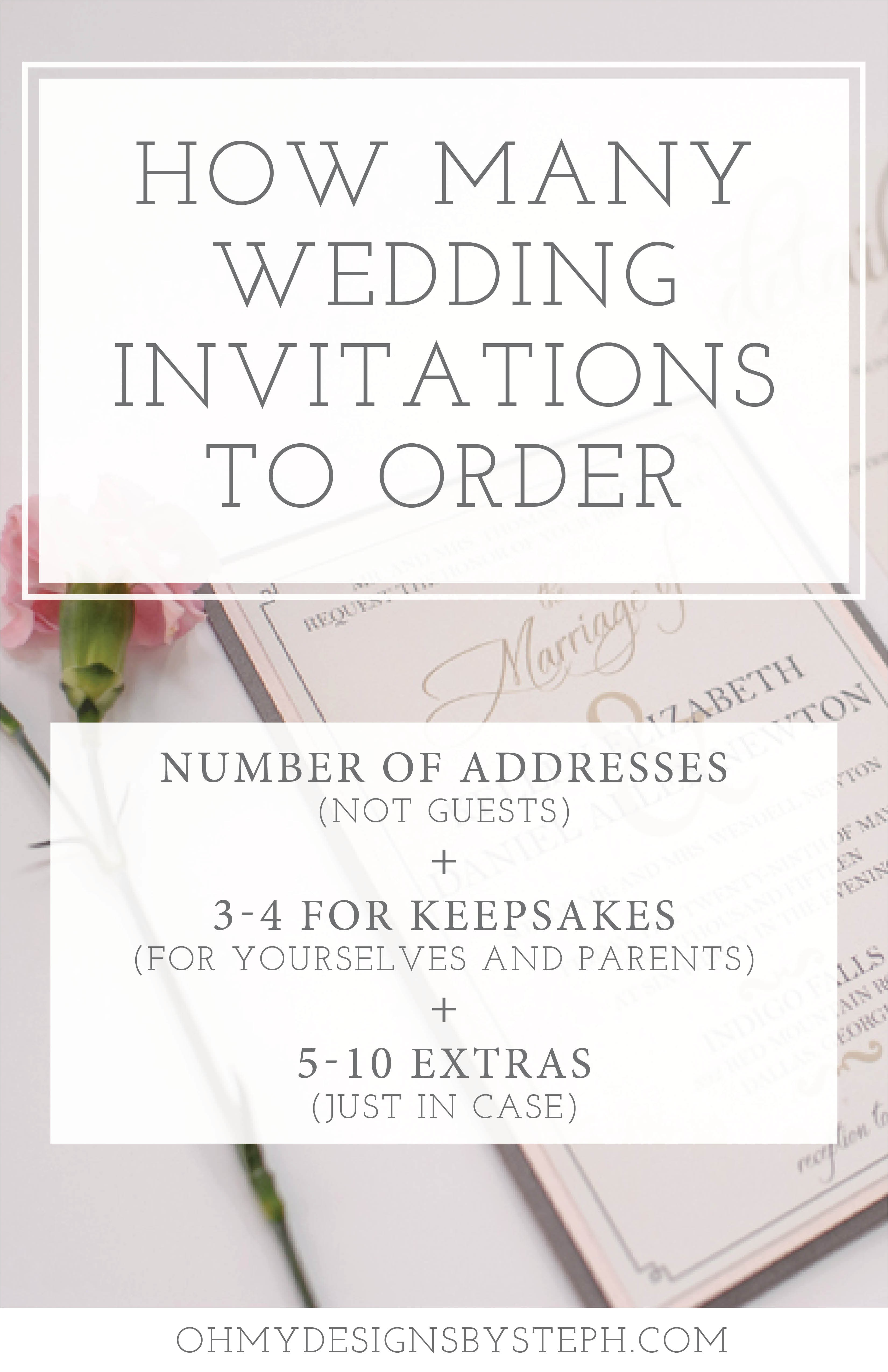 how many wedding invitations should i order