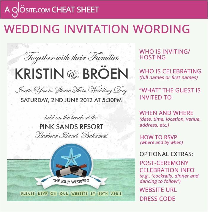 wedding invitation wording rsvp online