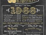75th Birthday Party Invitation Wording the 66 Best Images About 75th Birthday Invitations On
