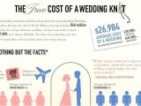 Average Cost Of A Wedding Invitation Average Price Of Wedding Invitations Weddi with Home Print