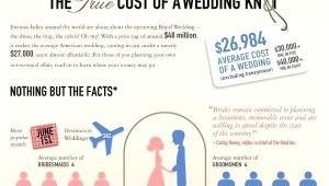 Average Cost Of Printing Wedding Invitations Average Price Of Wedding Invitations Weddi with Home Print