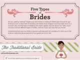 Bridal Shower Email Invitations Wording Wedding Invitation Awesome Wedding Invite Email Wordi
