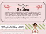 Bridal Shower Rhymes for Invitations 18 Good Bridal Shower Invitation Wording Ideas