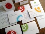 Homemade Wedding Invitation Kits Essential Elements when Choosing Kits for Diy Wedding