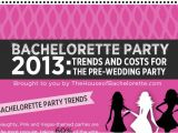 Invitation to A Bachelorette Party Wording 21 Bachelorette Party Invite Wording Ideas Brandongaille Com
