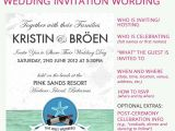 What to Say On Wedding Invitations Elegant Wedding Invitation Wording Rsvp Online Wedding