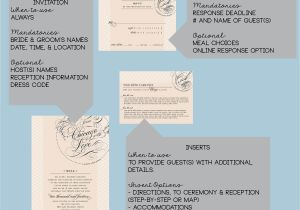 What to Say On Wedding Invitations the Anatomy Of A Wedding Invitation Suite Wine Paper