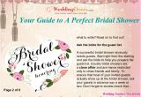 What to Write On Bridal Shower Invite Wedding Invitation Templates and Wording