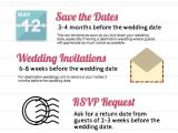 When to Send Out Birthday Invitations when to Send Out Wedding Invitations